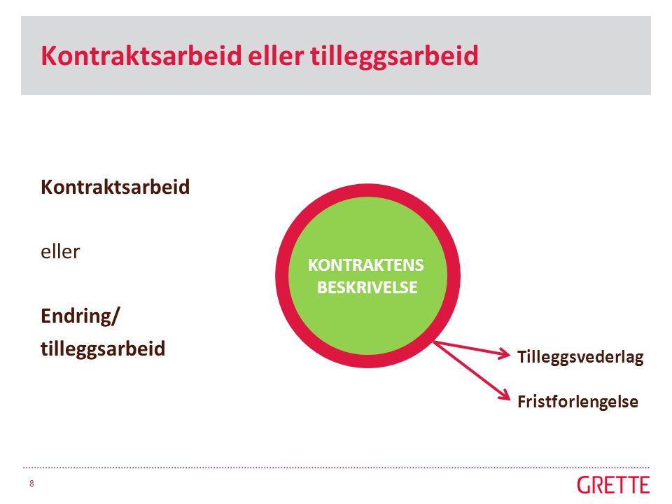 29 Beskrivelse og kontraktsbestemmelser Kontraktsbestemmelser: Beskrivelsen: