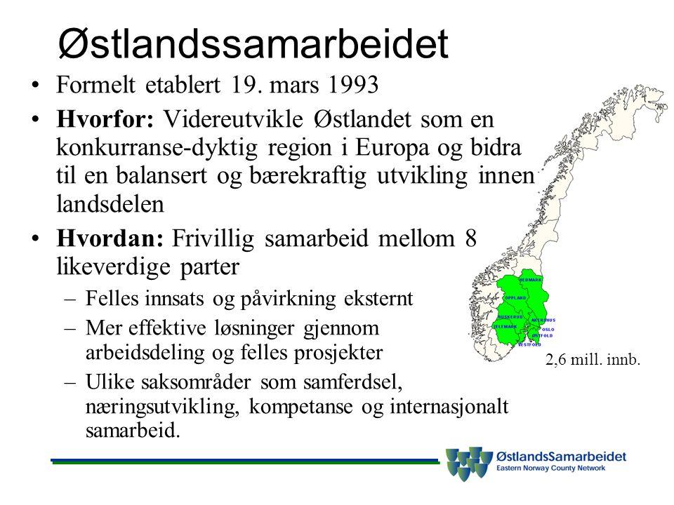Østlandssamarbeidet Formelt etablert 19.