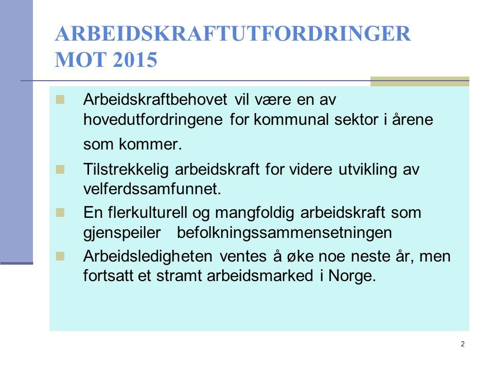 2 ARBEIDSKRAFTUTFORDRINGER MOT 2015 Arbeidskraftbehovet vil være en av hovedutfordringene for kommunal sektor i årene som kommer. Tilstrekkelig arbeid