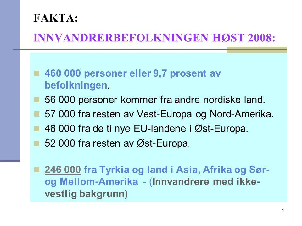 4 FAKTA: INNVANDRERBEFOLKNINGEN HØST 2008: 460 000 personer eller 9,7 prosent av befolkningen. 56 000 personer kommer fra andre nordiske land. 57 000
