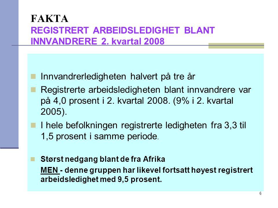 6 FAKTA REGISTRERT ARBEIDSLEDIGHET BLANT INNVANDRERE 2. kvartal 2008 Innvandrerledigheten halvert på tre år Registrerte arbeidsledigheten blant innvan