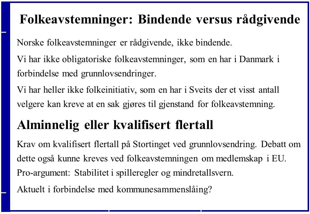 20.09.2016 Folkeavstemninger: Bindende versus rådgivende Norske folkeavstemninger er rådgivende, ikke bindende.