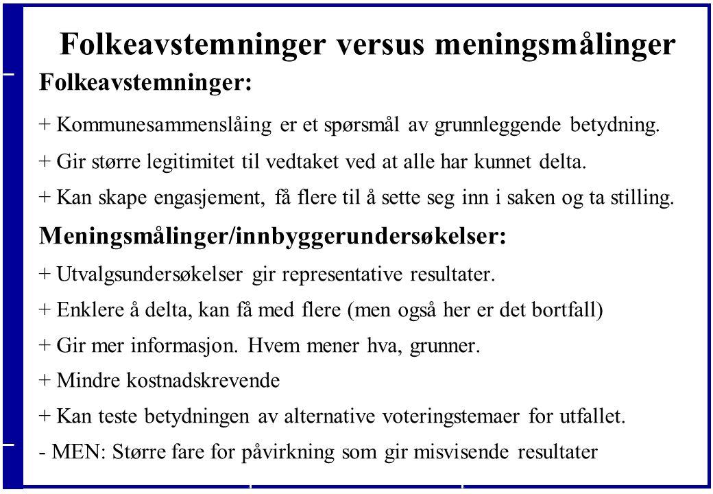 20.09.2016 Folkeavstemninger versus meningsmålinger Folkeavstemninger: + Kommunesammenslåing er et spørsmål av grunnleggende betydning.
