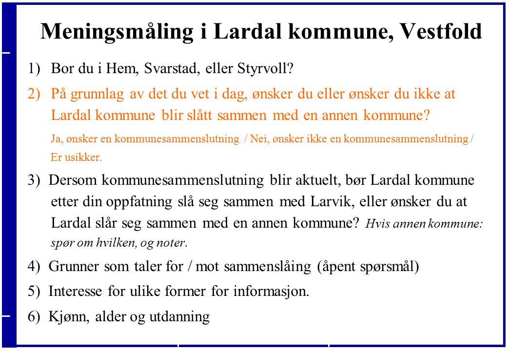 20.09.2016 Meningsmåling i Lardal kommune, Vestfold 1)Bor du i Hem, Svarstad, eller Styrvoll.