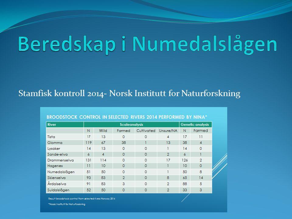 Stamfisk kontroll 2014- Norsk Institutt for Naturforskning