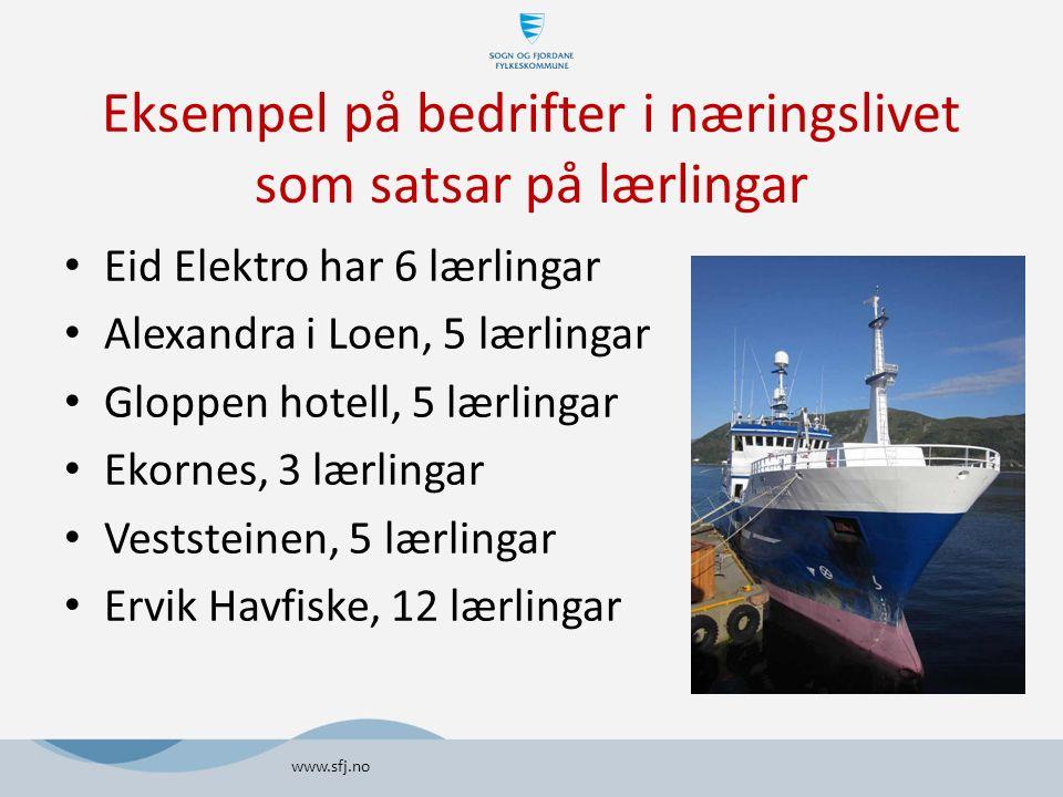 Eksempel på bedrifter i næringslivet som satsar på lærlingar Eid Elektro har 6 lærlingar Alexandra i Loen, 5 lærlingar Gloppen hotell, 5 lærlingar Ekornes, 3 lærlingar Veststeinen, 5 lærlingar Ervik Havfiske, 12 lærlingar www.sfj.no