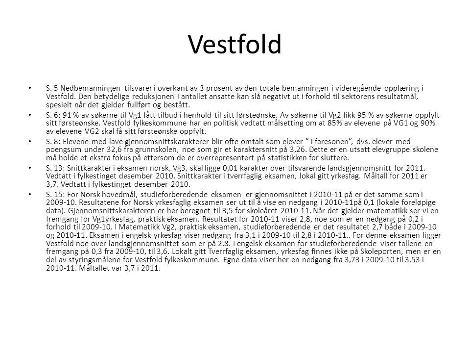 Vestfold S.