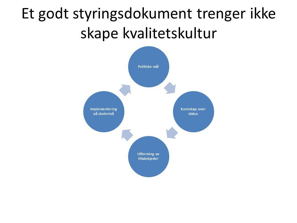 Et godt styringsdokument trenger ikke skape kvalitetskultur Politiske mål Kunnskap over status Utforming av tiltakskjeder Implementering på skolenivå