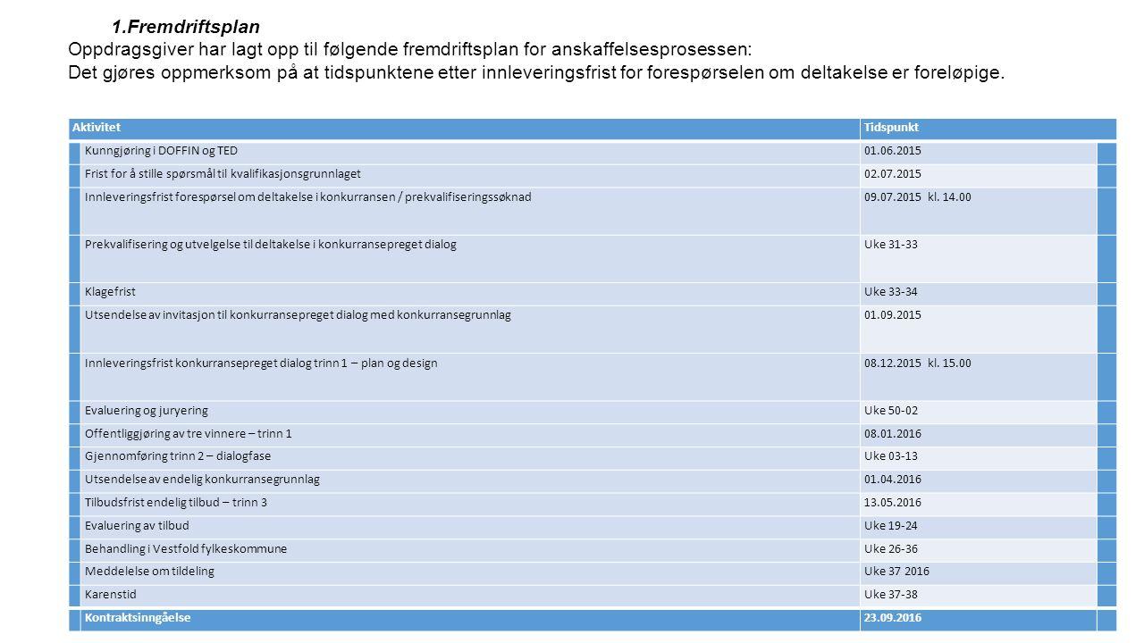 AktivitetTidspunkt Kunngjøring i DOFFIN og TED01.06.2015 Frist for å stille spørsmål til kvalifikasjonsgrunnlaget02.07.2015 Innleveringsfrist forespørsel om deltakelse i konkurransen / prekvalifiseringssøknad09.07.2015 kl.