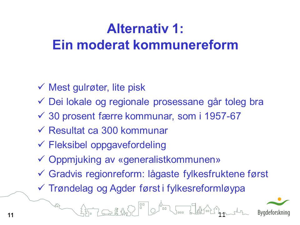 11 Alternativ 1: Ein moderat kommunereform 11 Mest gulrøter, lite pisk Dei lokale og regionale prosessane går toleg bra 30 prosent færre kommunar, som