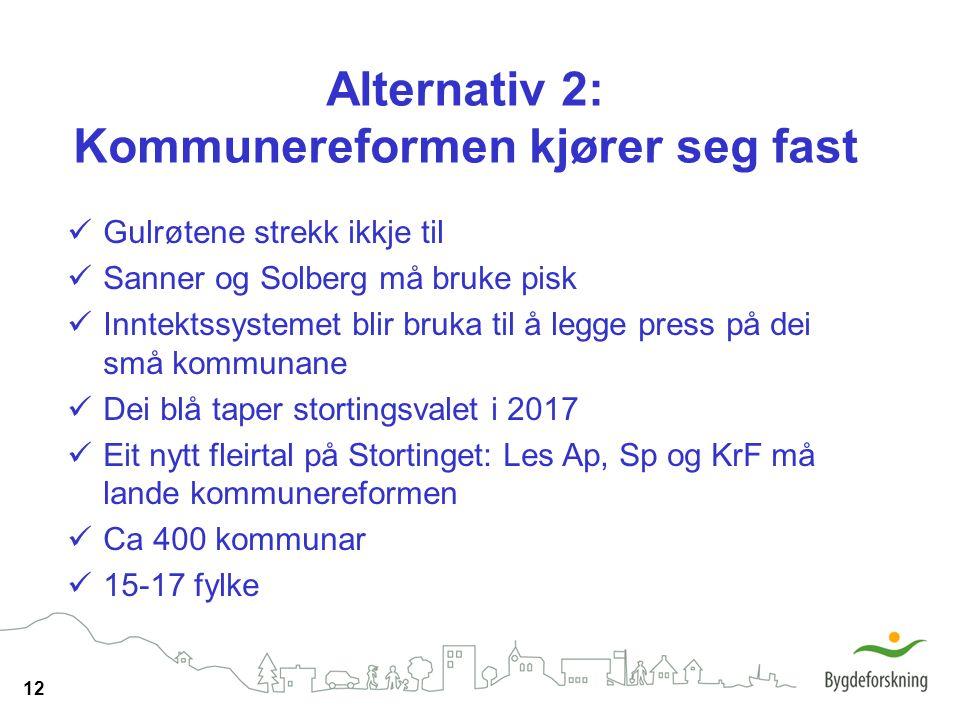 12 Alternativ 2: Kommunereformen kjører seg fast Gulrøtene strekk ikkje til Sanner og Solberg må bruke pisk Inntektssystemet blir bruka til å legge pr