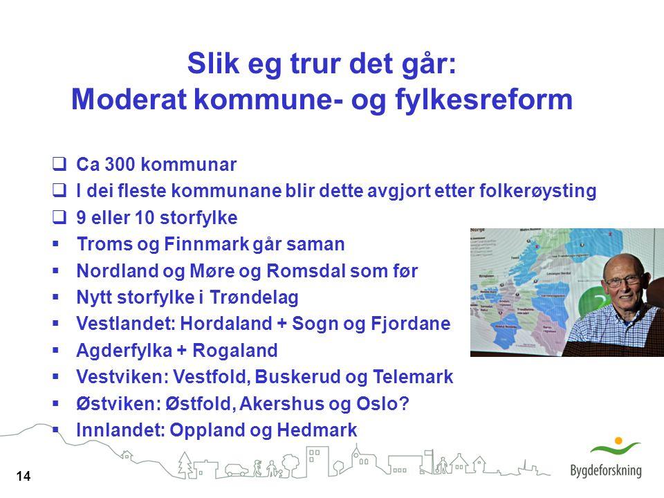 14 Slik eg trur det går: Moderat kommune- og fylkesreform  Ca 300 kommunar  I dei fleste kommunane blir dette avgjort etter folkerøysting  9 eller