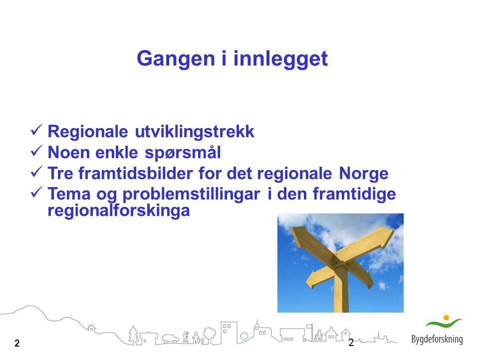 2 Gangen i innlegget Regionale utviklingstrekk Noen enkle spørsmål Tre framtidsbilder for det regionale Norge Tema og problemstillingar i den framtidi