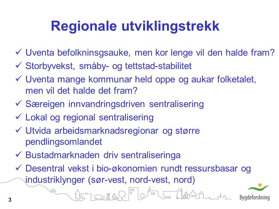 3 Regionale utviklingstrekk Uventa befolkninsgsauke, men kor lenge vil den halde fram? Storbyvekst, småby- og tettstad-stabilitet Uventa mange kommuna