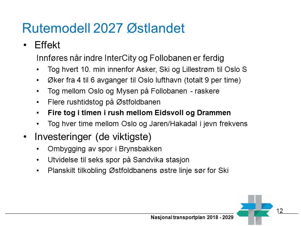 Nasjonal transportplan 2018 - 2029 Rutemodell 2027 Østlandet Effekt Innføres når indre InterCity og Follobanen er ferdig Tog hvert 10. min innenfor As