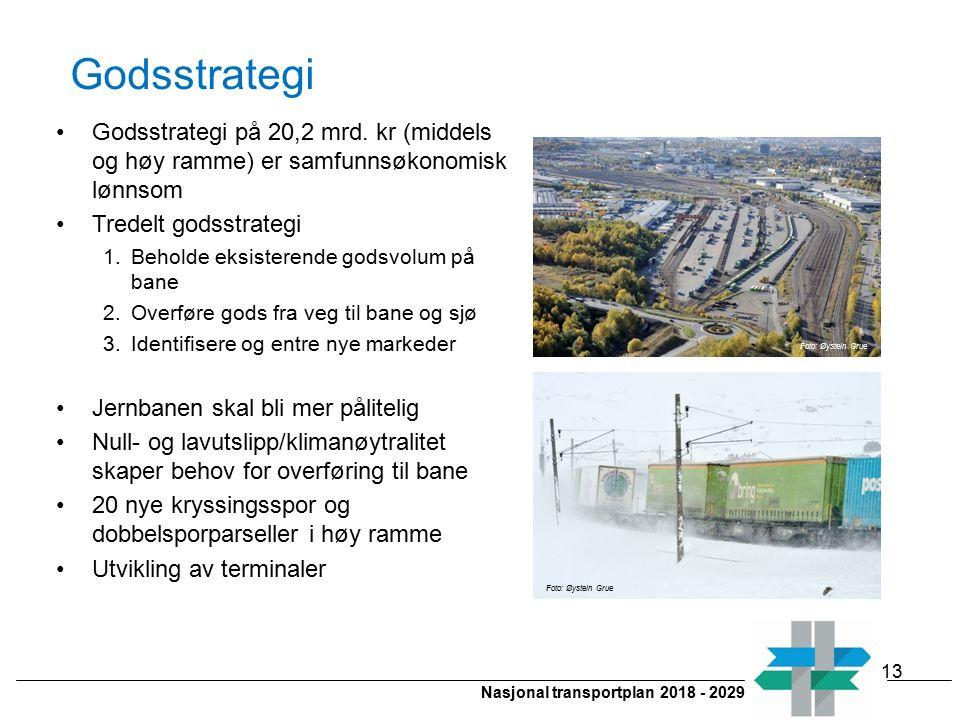 Nasjonal transportplan 2018 - 2029 Godsstrategi Godsstrategi på 20,2 mrd. kr (middels og høy ramme) er samfunnsøkonomisk lønnsom Tredelt godsstrategi
