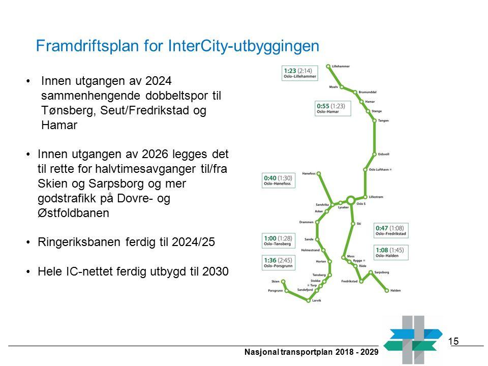 Nasjonal transportplan 2018 - 2029 Framdriftsplan for InterCity-utbyggingen 15 Innen utgangen av 2024 sammenhengende dobbeltspor til Tønsberg, Seut/Fr