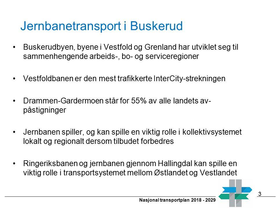 Nasjonal transportplan 2018 - 2029 Jernbanetransport i Buskerud Buskerudbyen, byene i Vestfold og Grenland har utviklet seg til sammenhengende arbeids
