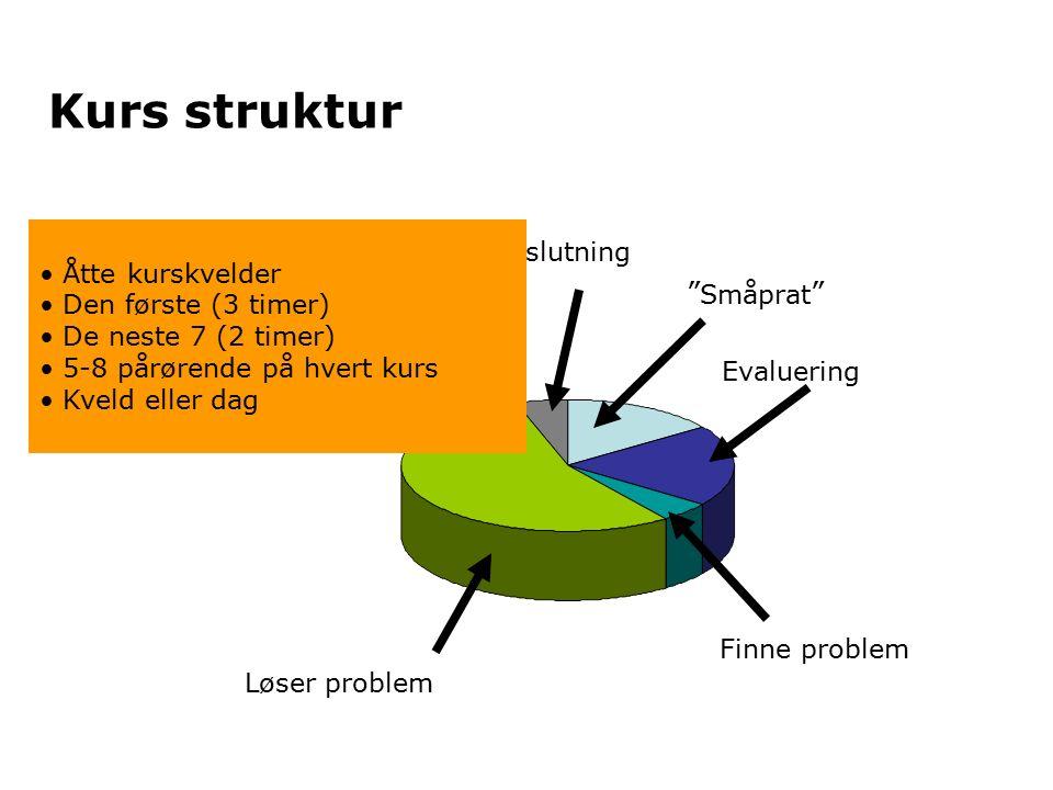 Kurs struktur Løser problem Småprat Evaluering Finne problem Avslutning Åtte kurskvelder Den første (3 timer) De neste 7 (2 timer) 5-8 pårørende på hvert kurs Kveld eller dag