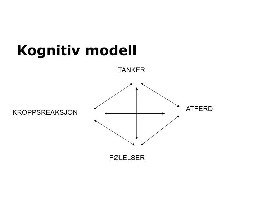 Kognitiv modell TANKER KROPPSREAKSJON ATFERD FØLELSER