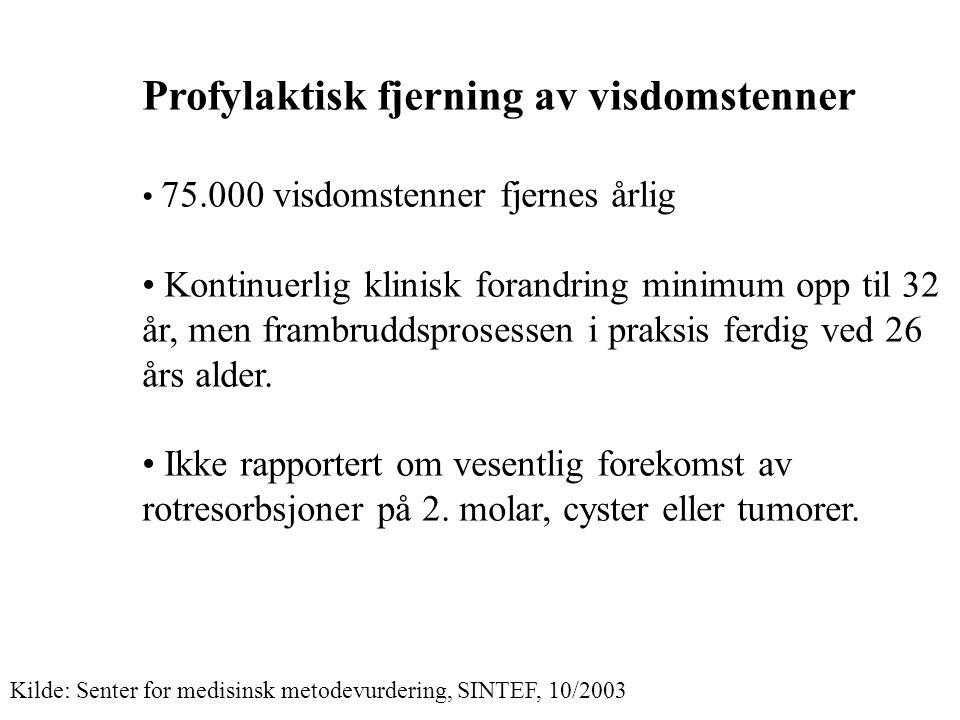 Preoperativ vurdering Rtg kvalitet ? -Vinkling - Dyp - To røtter - Relasjon til kanalen?