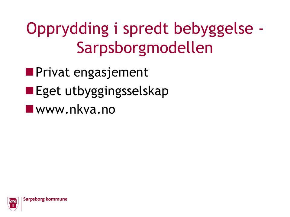 Opprydding i spredt bebyggelse - Sarpsborgmodellen Privat engasjement Eget utbyggingsselskap www.nkva.no