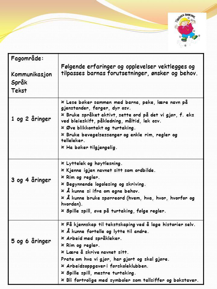 Fagområde: Kommunikasjon Språk Tekst Følgende erfaringer og opplevelser vektlegges og tilpasses barnas forutsetninger, ønsker og behov.