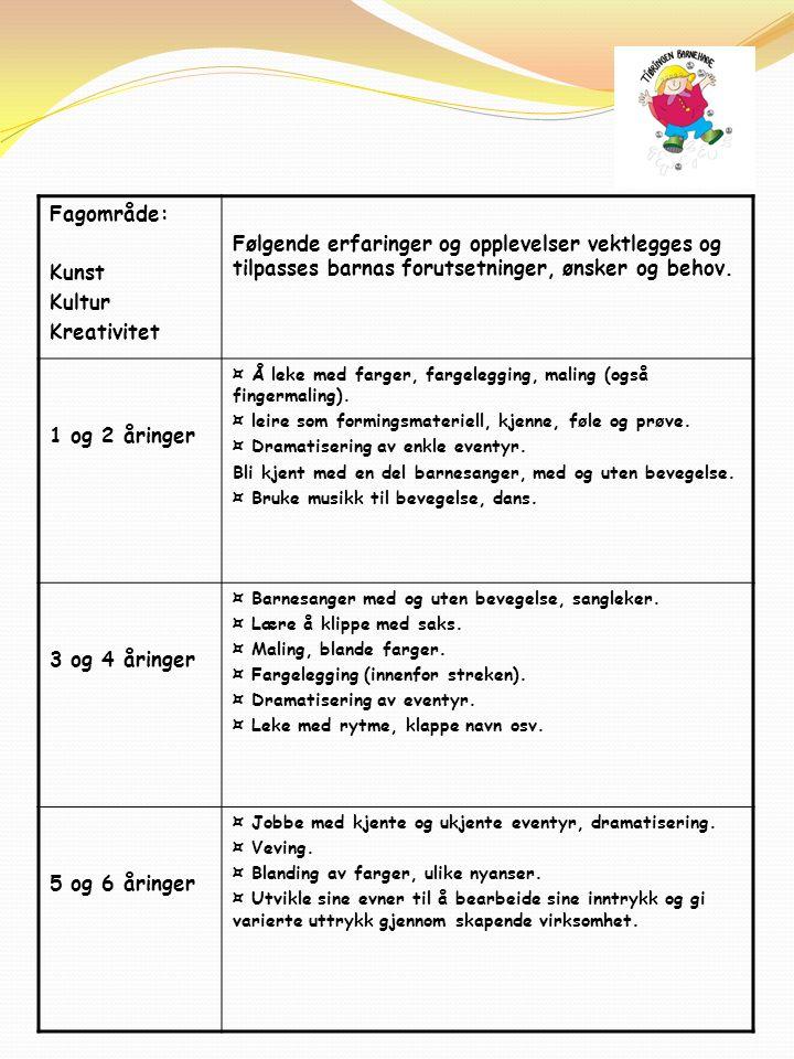 Fagområde: Nærmiljø Samfunn Følgende erfaringer og opplevelser vektlegges og tilpasses barnas forutsetninger, ønsker og behov.
