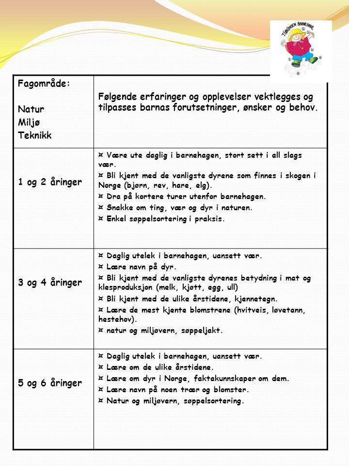 Fagområde: Kropp Bevegelse Helse Følgende erfaringer og opplevelser vektlegges og tilpasses barnas forutsetninger, ønsker og behov.