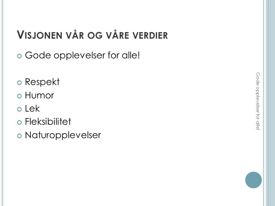 P ERSONAL Styrer: Tone Krokeide (70%) Assisterende styrer: Eli Eide (80%) Merkatilt personell (10%) Kokk: Liv-Marit Alme (60%) Gode opplevelser for alle!