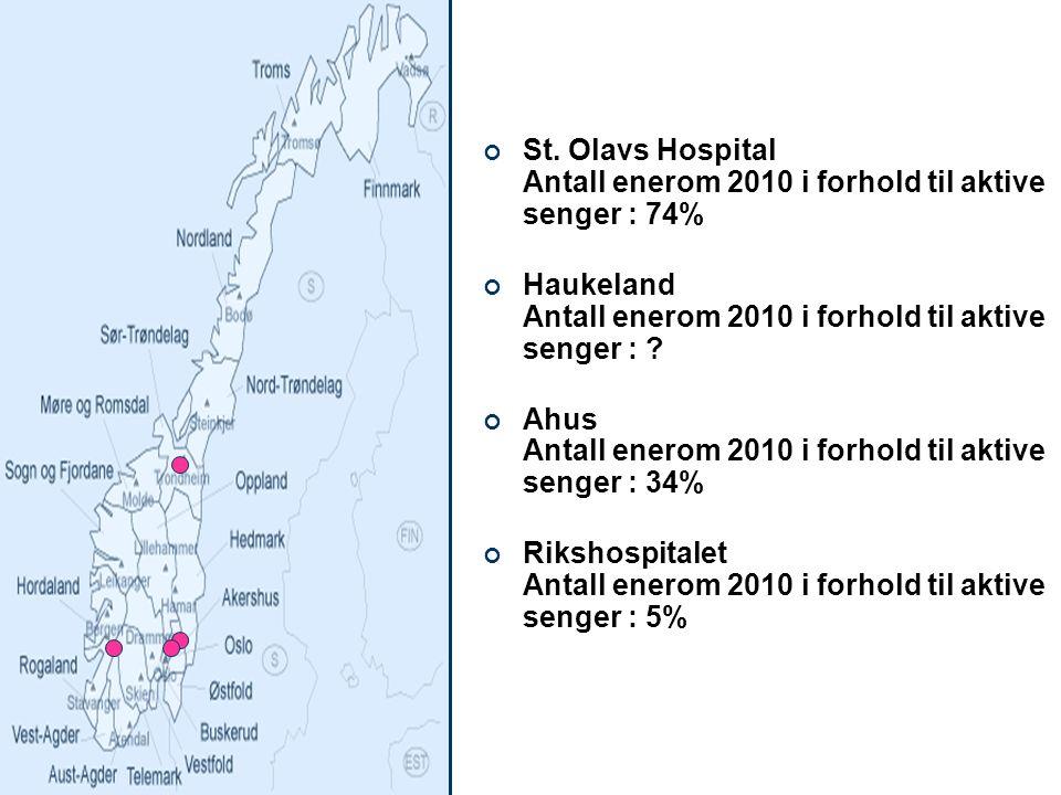 St. Olavs Hospital Antall enerom 2010 i forhold til aktive senger : 74% Haukeland Antall enerom 2010 i forhold til aktive senger : ? Ahus Antall enero
