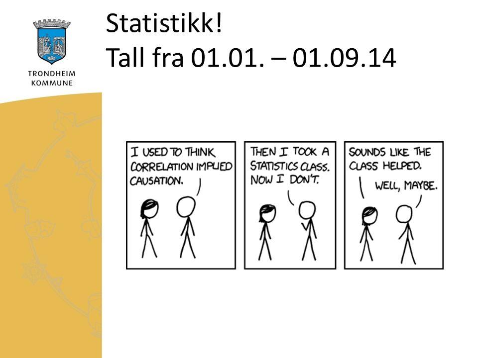 Statistikk! Tall fra 01.01. – 01.09.14