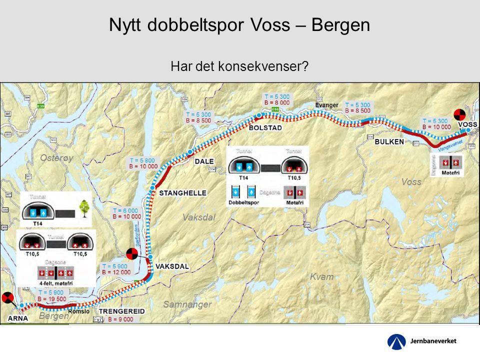 Nytt dobbeltspor Voss – Bergen Har det konsekvenser