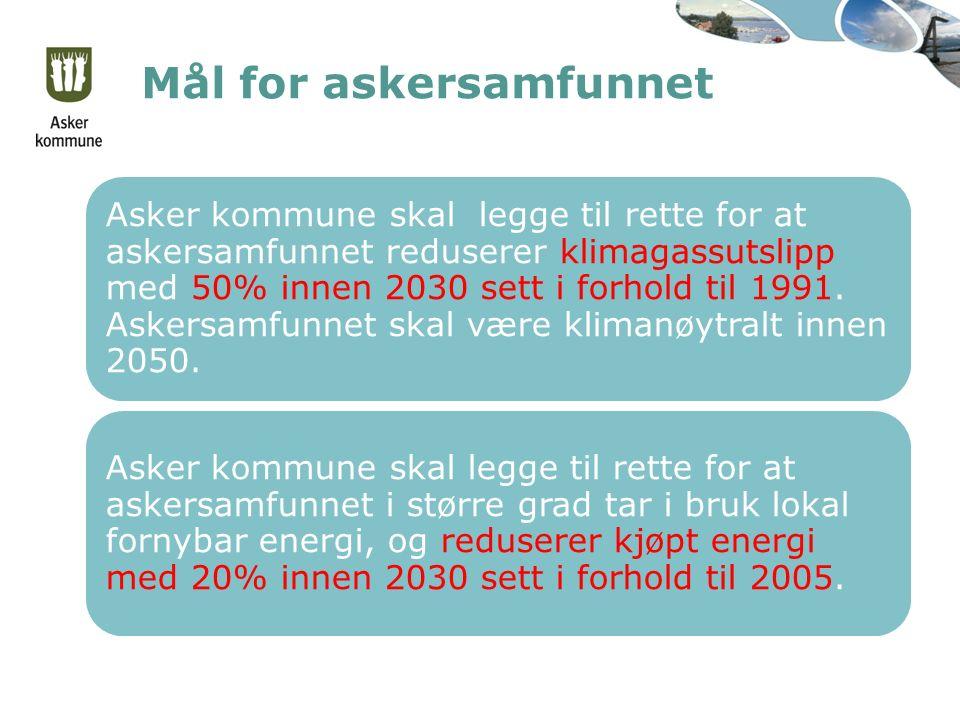 Mål for askersamfunnet Asker kommune skal legge til rette for at askersamfunnet reduserer klimagassutslipp med 50% innen 2030 sett i forhold til 1991.