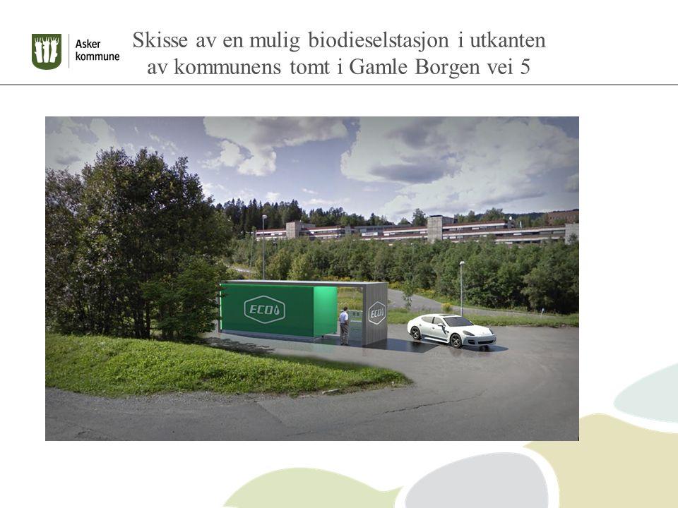 Skisse av en mulig biodieselstasjon i utkanten av kommunens tomt i Gamle Borgen vei 5