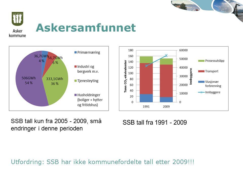 SSB tall kun fra 2005 - 2009, små endringer i denne perioden Askersamfunnet Utfordring: SSB har ikke kommunefordelte tall etter 2009!!!