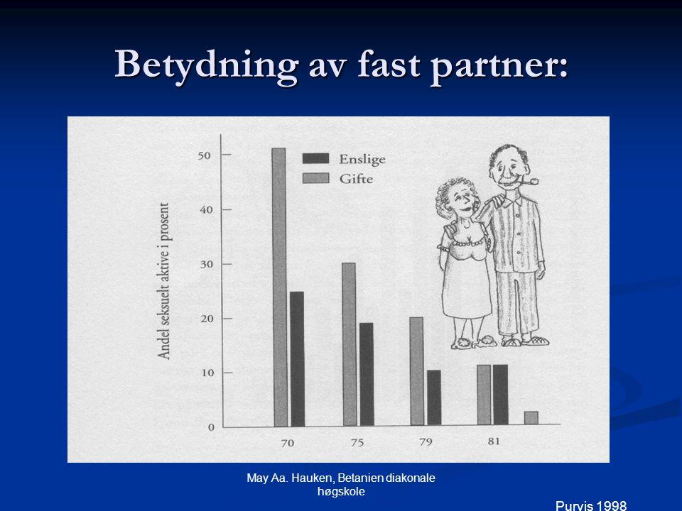 May Aa. Hauken, Betanien diakonale høgskole Betydning av fast partner: Purvis 1998
