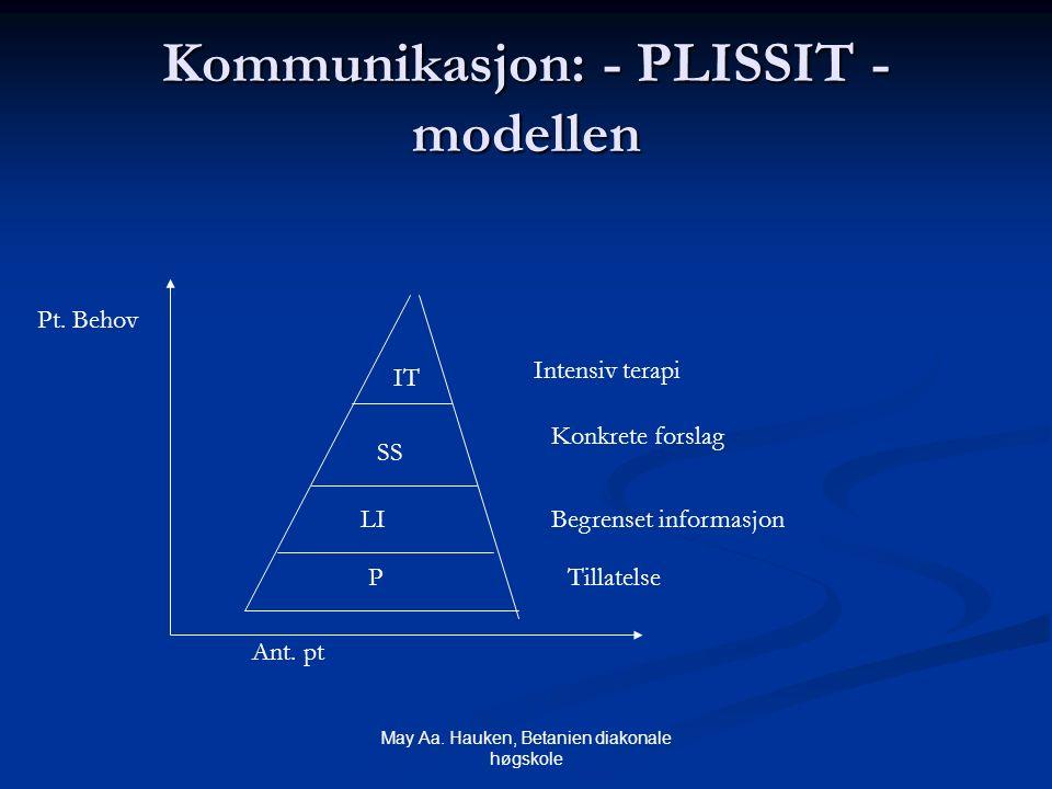 May Aa. Hauken, Betanien diakonale høgskole Kommunikasjon: - PLISSIT - modellen Pt. Behov Ant. pt PTillatelse LIBegrenset informasjon SS Konkrete fors