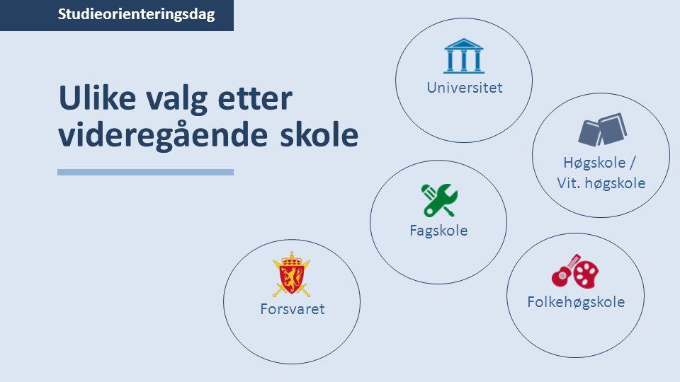 Studieorienteringsdag Ulike valg etter videregående skole Universitet Fagskole ForsvaretHøgskole / Vit.