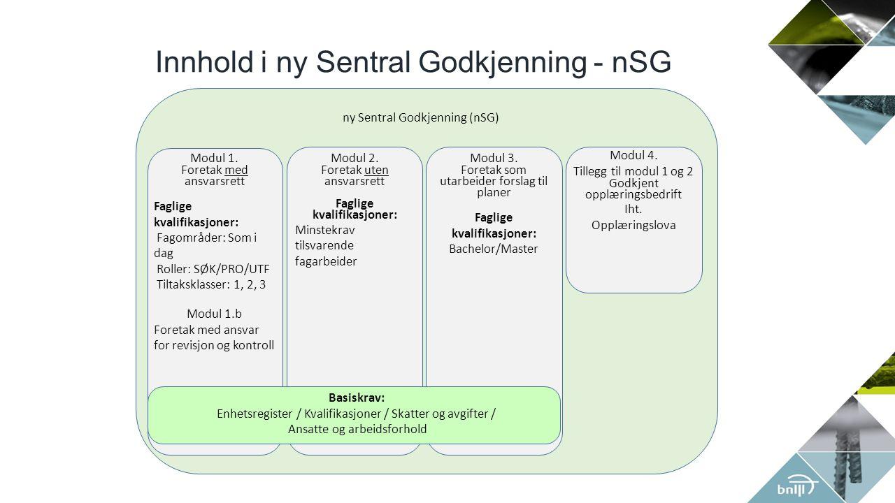 Innhold i ny Sentral Godkjenning - nSG ny Sentral Godkjenning (nSG) Modul 1. Foretak med ansvarsrett Faglige kvalifikasjoner: Fagområder: Som i dag Ro