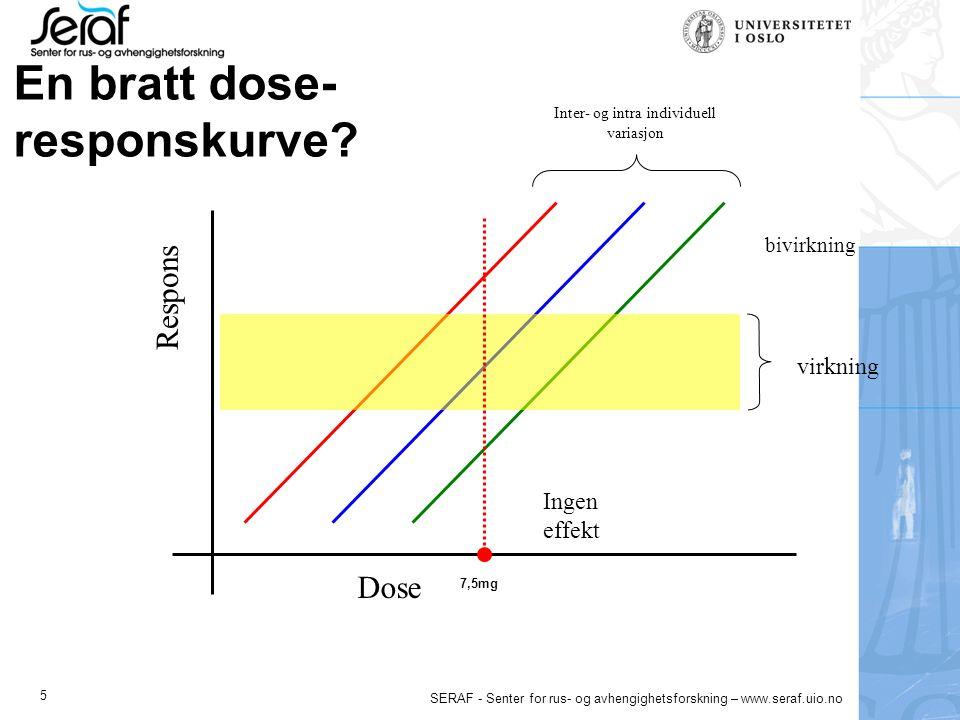 26 SERAF - Senter for rus- og avhengighetsforskning – www.seraf.uio.no F41.1Generalisert angstlidelse Benzodiazepiner er effektive Bedrer spesielt de somatiske symptomene forbundet med GAD Langtidseffekt dokumentert Ingen tilsynelatende effektforskjell mellom BZD Langtidsvirkende BZD har mindre sjanse for angstgjennombrudd mellom doser Bare en undergruppe som har hjelp?