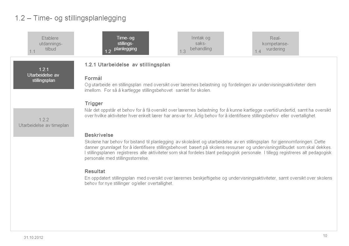 1.2 – Time- og stillingsplanlegging 1.2.1 Utarbeidelse av stillingsplan Formål Og utarbeide en stillingsplan med oversikt over lærernes belastning og fordelingen av undervisningsaktiviteter dem imellom.