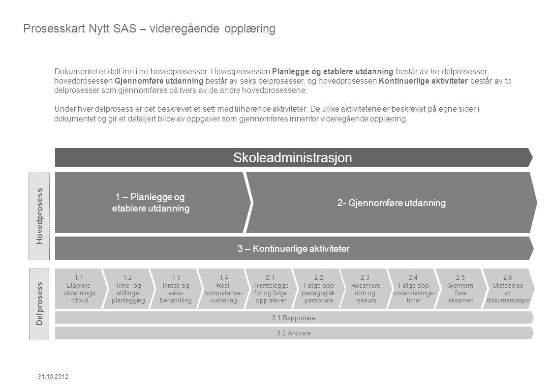 2.5 Gjennom- føre eksamen Dokumentet er delt inn i tre hovedprosesser.