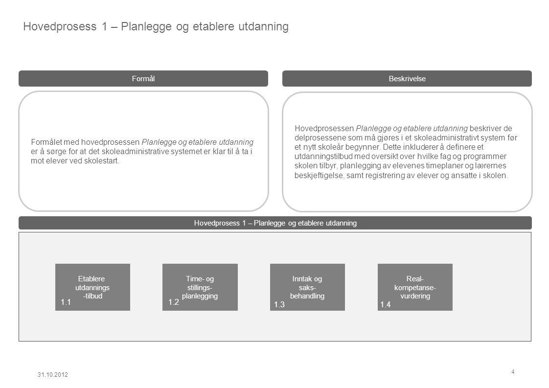 Hovedprosessen Planlegge og etablere utdanning beskriver de delprosessene som må gjøres i et skoleadministrativt system før et nytt skoleår begynner.