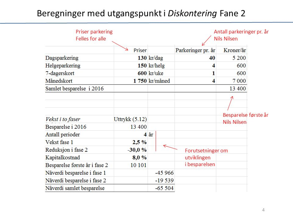 Beregninger med utgangspunkt i Diskontering Fane 2 4 Besparelse første år Nils Nilsen Priser parkering Felles for alle Antall parkeringer pr.