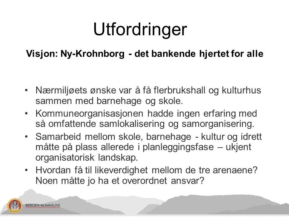 Ny -Krohnborg i dag!