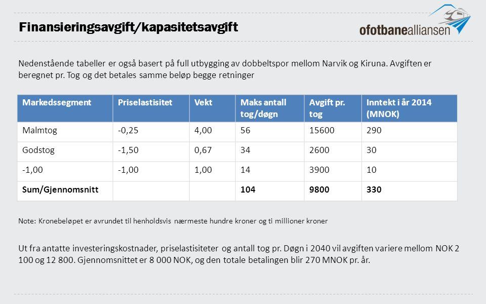 Finansieringsavgift/kapasitetsavgift Nedenstående tabeller er også basert på full utbygging av dobbeltspor mellom Narvik og Kiruna.