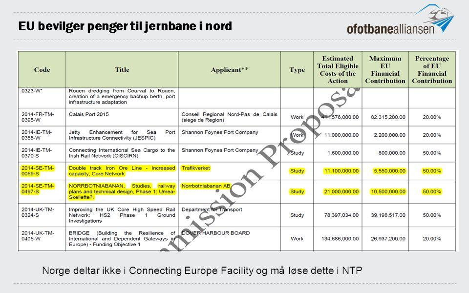 EU bevilger penger til jernbane i nord Norge deltar ikke i Connecting Europe Facility og må løse dette i NTP