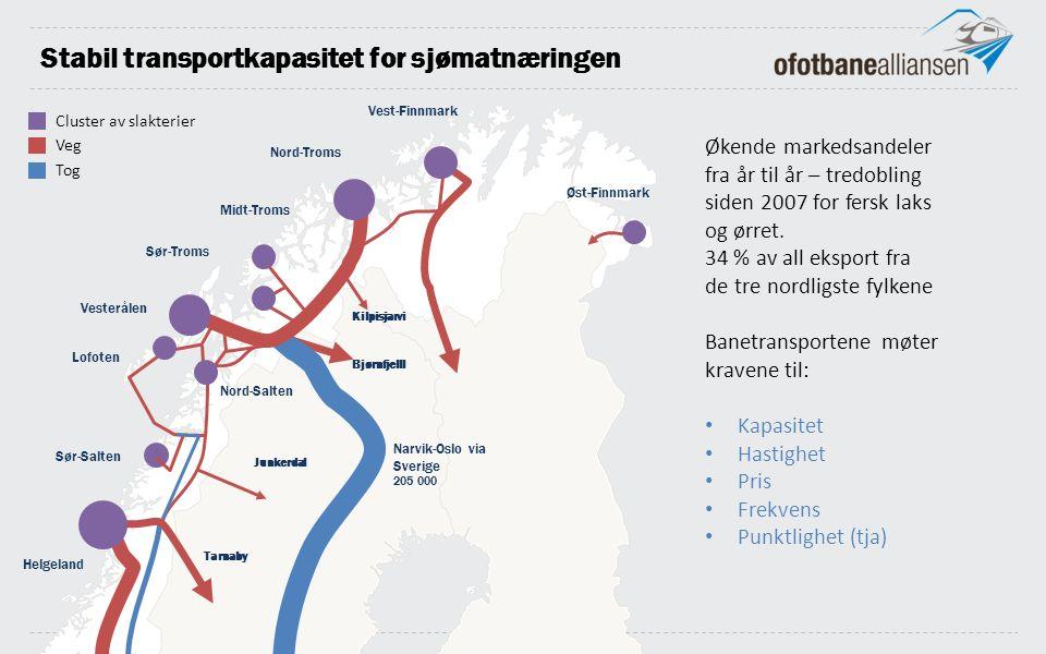 Stabil transportkapasitet for sjømatnæringen Økende markedsandeler fra år til år – tredobling siden 2007 for fersk laks og ørret.