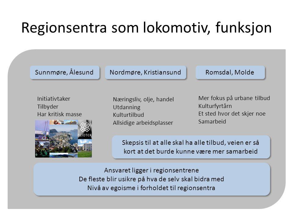 Regionsentra som lokomotiv, funksjon Sunnmøre, Ålesund Nordmøre, Kristiansund Romsdal, Molde Initiativtaker Tilbyder Har kritisk masse Næringsliv, olj